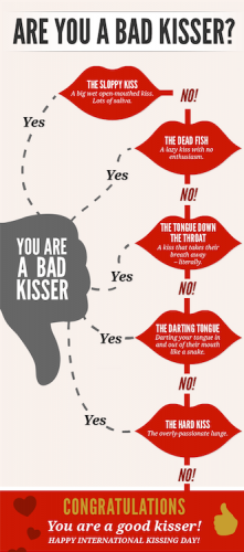 Infographic_flowchart_kissingday_2014