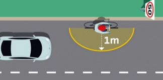 minimum passing