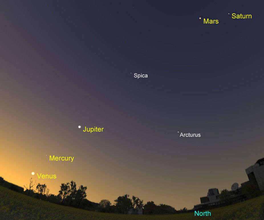 Look up / Your guide to see five planets after sunset ...